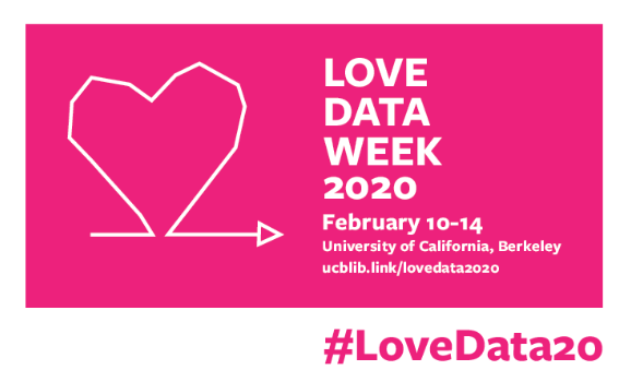 Love Data Week 2020