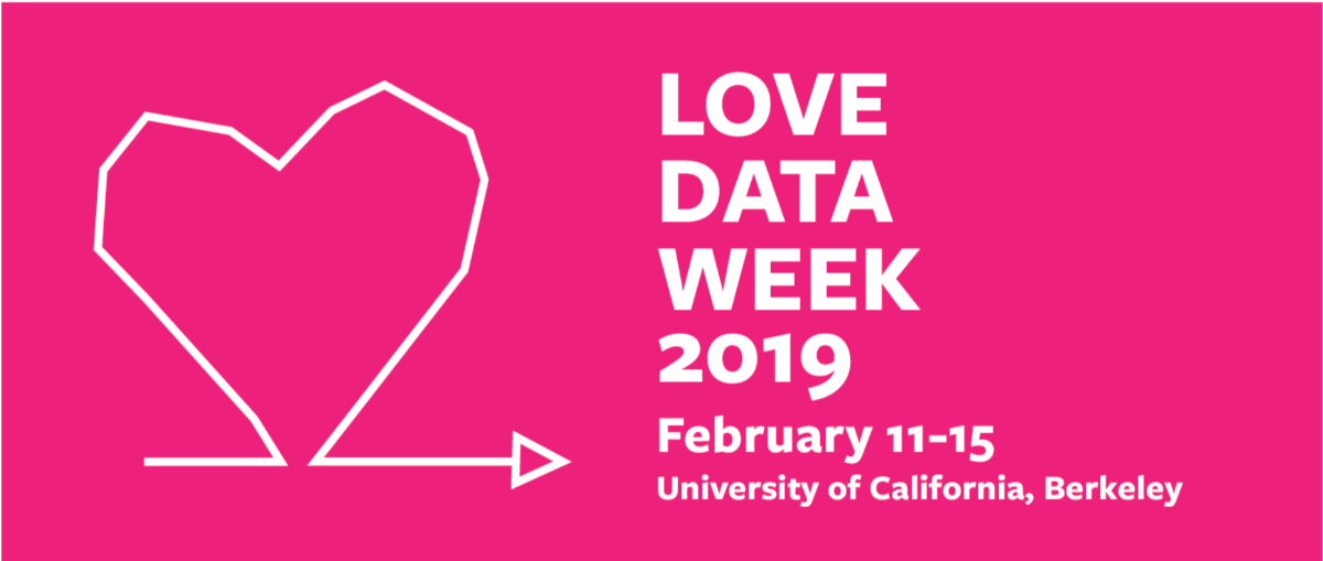 Love Data Week 2019 Graphic