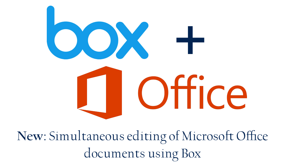 Box + Microsoft Simultaneous Editing